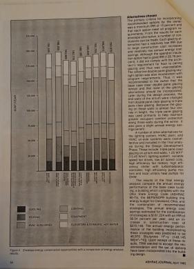 TRW Thermal Performance p.54